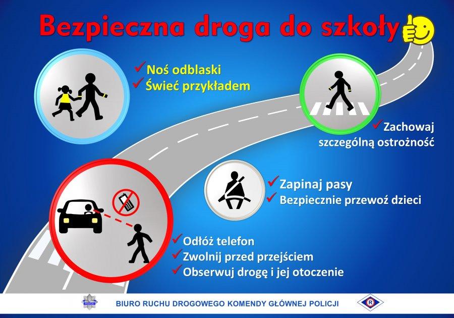 grafika drogę kilka postaci i jadący drogą samochód, wzdłuż drogi informacje na temat bezpieczeństwa na drodze