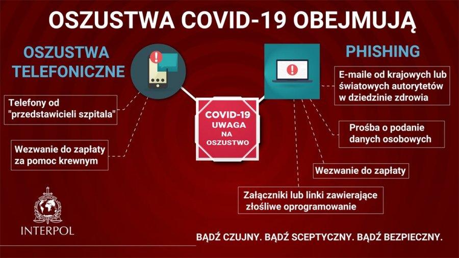 Infografika przedstawia sposoby umożliwiające rozpoznanie i ochronę przed oszustwami na Covid-19. Treści zawarte są w tekście.