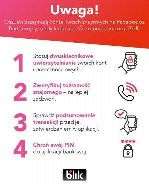 Infografika z białym napisem na czerwonym tle: UWAGA! Oszuści przejmują konta Twoich znajomych na Facebooku. Bądź czujny kiedy ktoś prosi Cię o podanie kodu BLIK! Poniżej czarne i różowe napisy na białym tle w punktach: Punkt pierwszy: Stosuj dwuskładnikowe uwierzytelnianie swoich kont społecznościowych. Z boku rysunek dłoni, która trzyma telefon komórkowy a na jego ekranie narysowana jest kłódka. Punkt drugi: Zweryfikuj tożsamość znajomego - najlepiej zadzwoń. Z boku rysunek słuchawki. Punkt trzeci: Sprawdź podsumowanie transakcji przed jej zatwierdzeniem w aplikacji. Z boku rysunek - komórka w dłoni i znak pozytywnego wyróżnienia. Punkt czwarty: Chroń swój PIN do aplikacji bankowej. Z boku rysunek kłódki i nad nią cztery gwiazdki. Pod spodem logo z napisem BLIK.